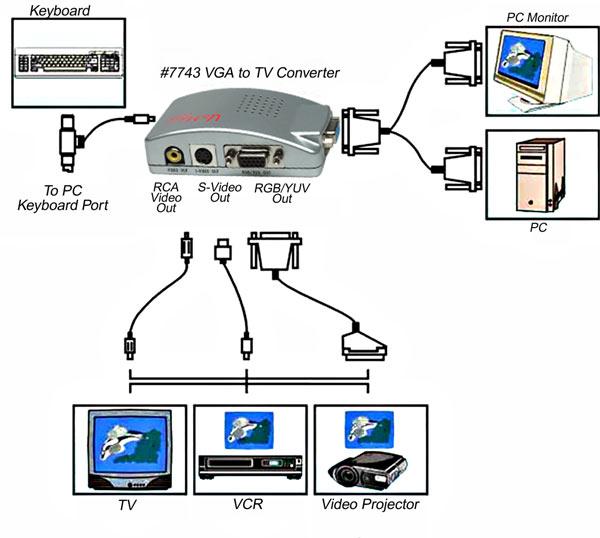 Stam Electronics